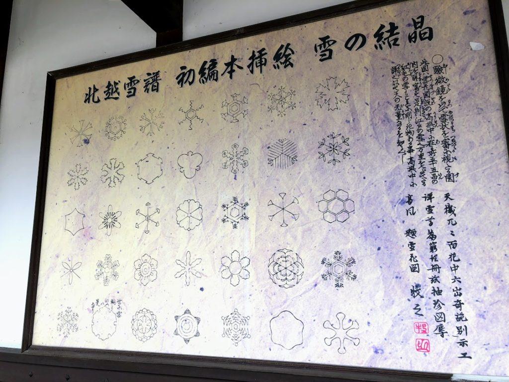 塩沢宿の北越雪譜